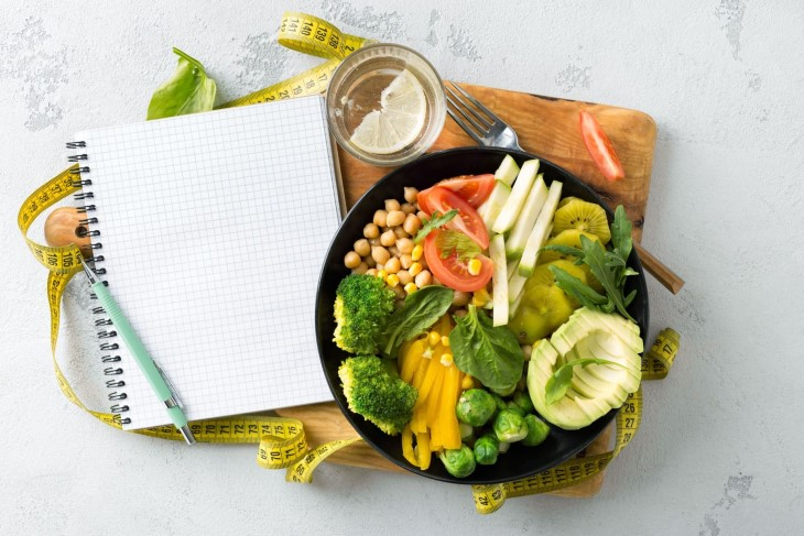 Imge of Strict Keto Diet Meal Plan